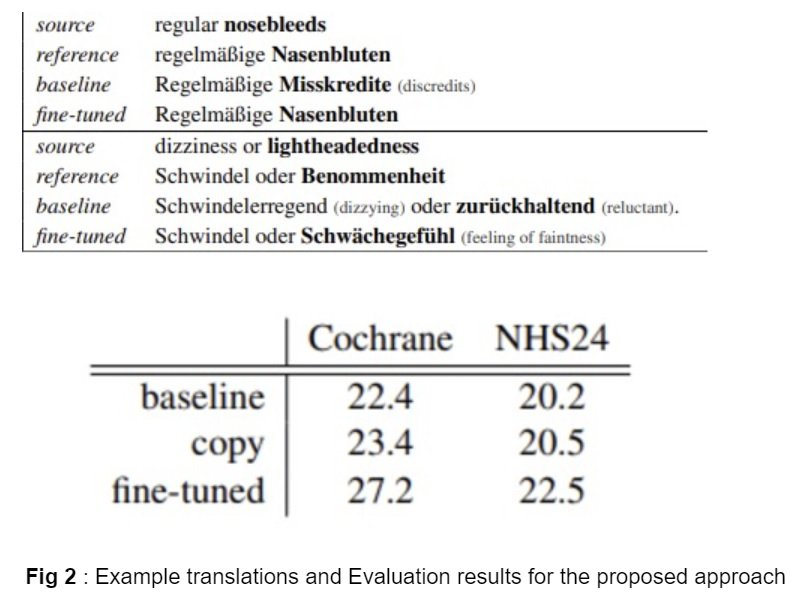 NMT 110 Fig 2 Example translations and evaluation results