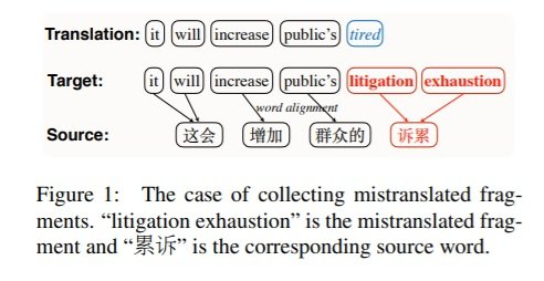 NMT 124 Collecting mistranslated fragments